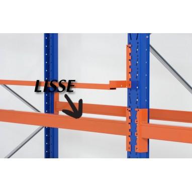 Lisses pour meuble FLIRACK longueur 2700 mm